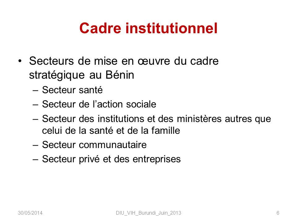 Cadre institutionnel Secteurs de mise en œuvre du cadre stratégique au Bénin –Secteur santé –Secteur de laction sociale –Secteur des institutions et d