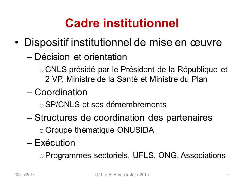 Cadre institutionnel Dispositif institutionnel de mise en œuvre –Décision et orientation o CNLS présidé par le Président de la République et 2 VP, Min