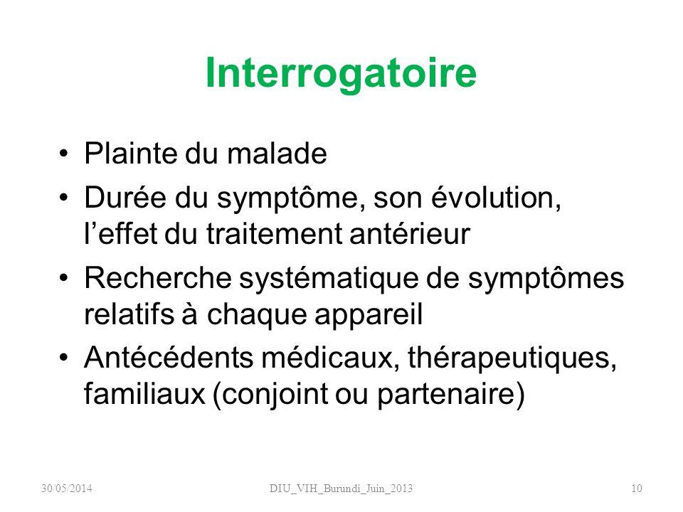 Interrogatoire Plainte du malade Durée du symptôme, son évolution, leffet du traitement antérieur Recherche systématique de symptômes relatifs à chaqu