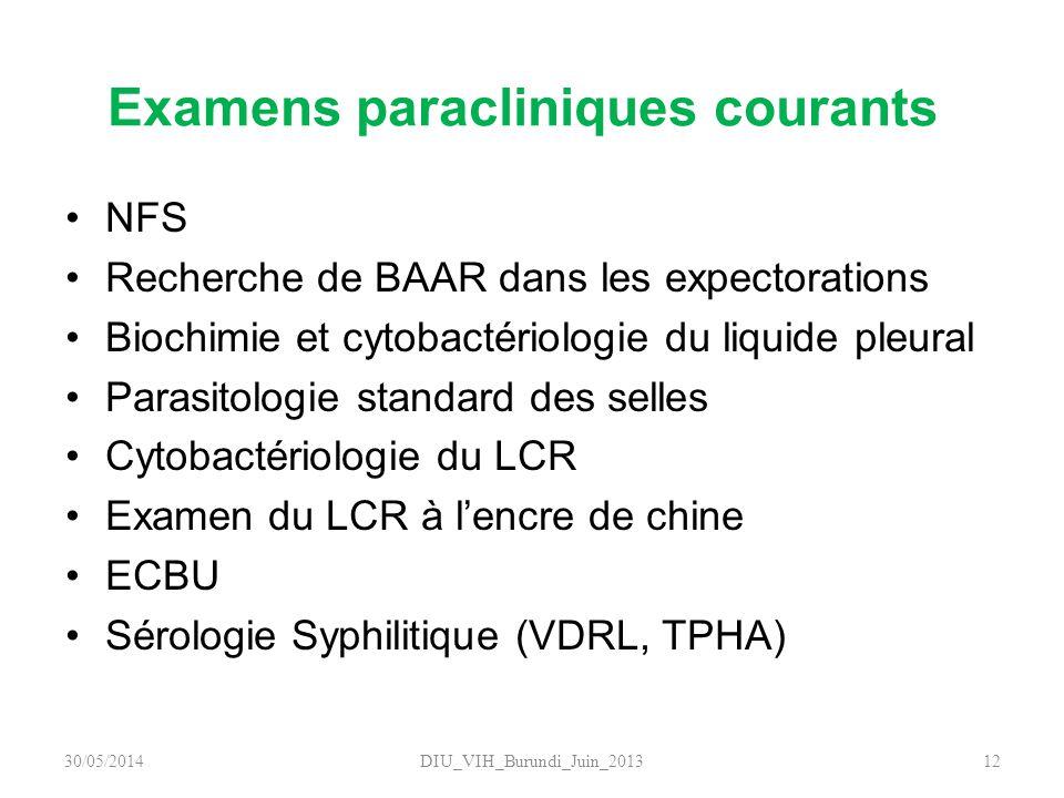 Examens paracliniques courants NFS Recherche de BAAR dans les expectorations Biochimie et cytobactériologie du liquide pleural Parasitologie standard
