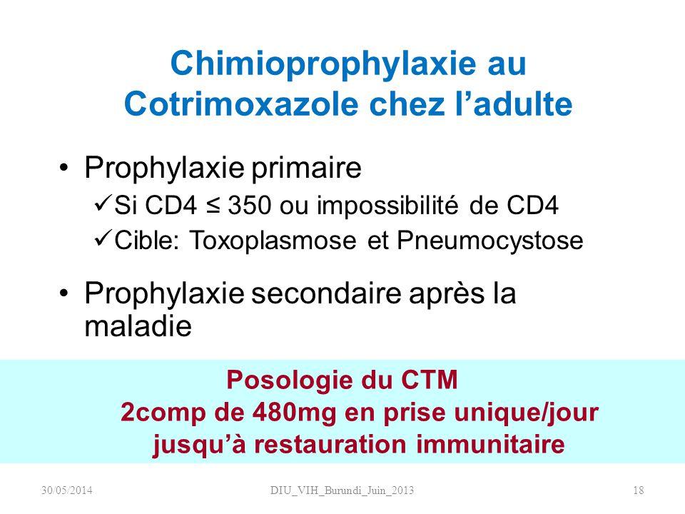 Chimioprophylaxie au Cotrimoxazole chez ladulte Prophylaxie primaire Si CD4 350 ou impossibilité de CD4 Cible: Toxoplasmose et Pneumocystose Prophylax