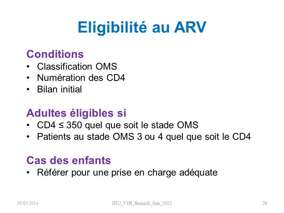 Eligibilité au ARV Conditions Classification OMS Numération des CD4 Bilan initial Adultes éligibles si CD4 350 quel que soit le stade OMS Patients au