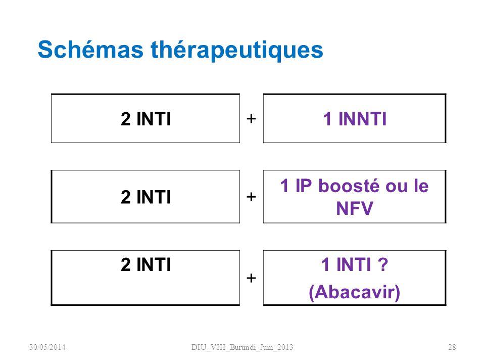 Schémas thérapeutiques 2 INTI+1 INNTI 2 INTI+ 1 IP boosté ou le NFV 2 INTI + 1 INTI ? (Abacavir) DIU_VIH_Burundi_Juin_20132830/05/2014