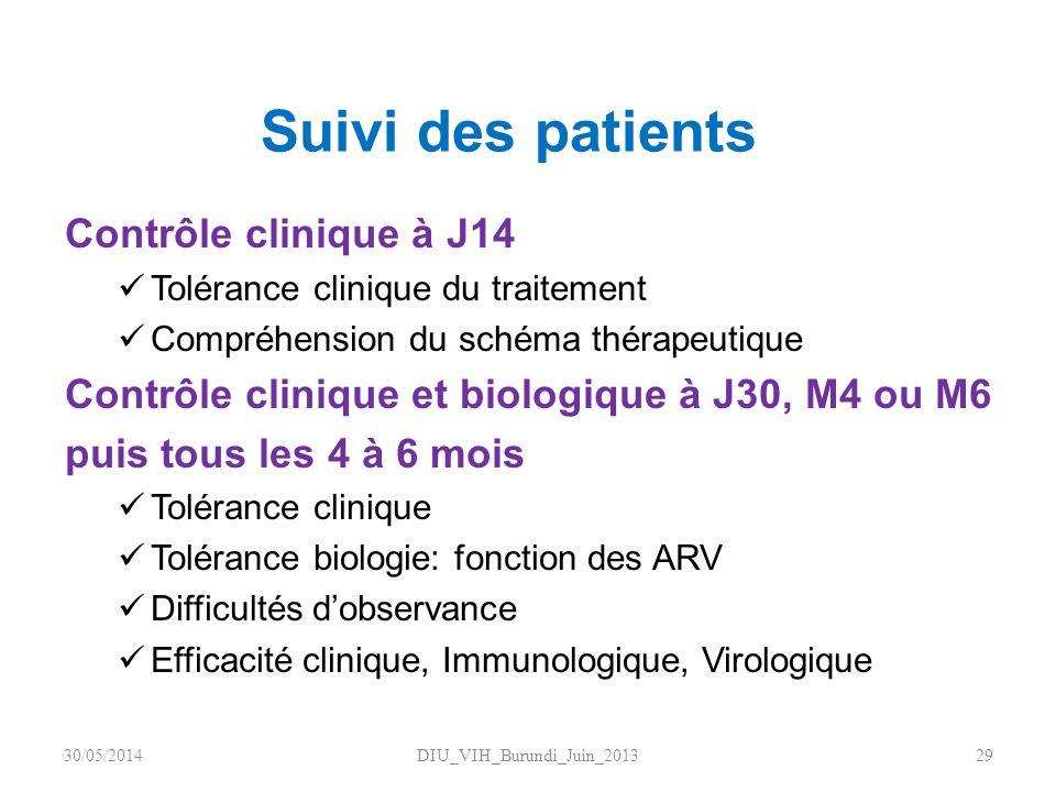 Suivi des patients Contrôle clinique à J14 Tolérance clinique du traitement Compréhension du schéma thérapeutique Contrôle clinique et biologique à J3