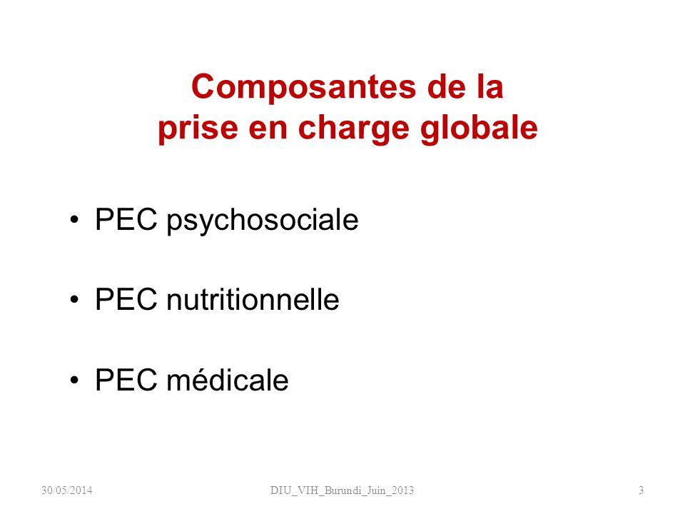 Composantes de la prise en charge globale PEC psychosociale PEC nutritionnelle PEC médicale DIU_VIH_Burundi_Juin_2013330/05/2014
