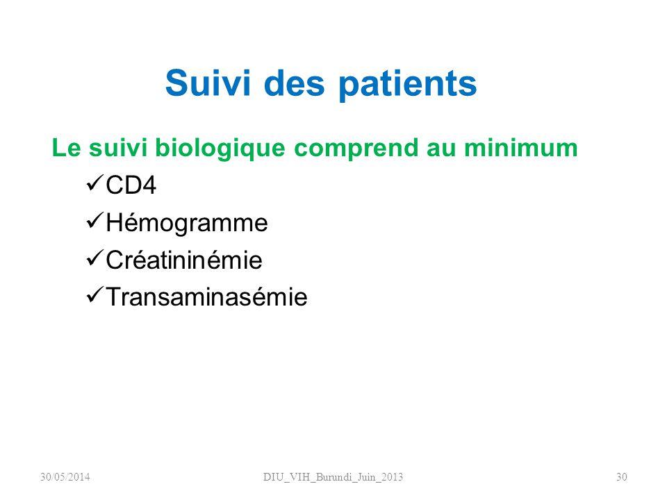 Suivi des patients Le suivi biologique comprend au minimum CD4 Hémogramme Créatininémie Transaminasémie DIU_VIH_Burundi_Juin_20133030/05/2014