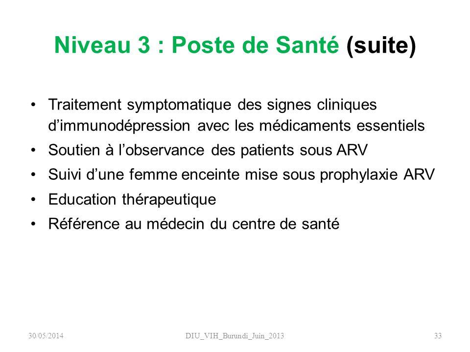 Niveau 3 : Poste de Santé (suite) Traitement symptomatique des signes cliniques dimmunodépression avec les médicaments essentiels Soutien à lobservanc