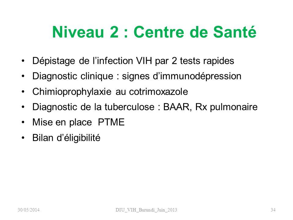 Niveau 2 : Centre de Santé Dépistage de linfection VIH par 2 tests rapides Diagnostic clinique : signes dimmunodépression Chimioprophylaxie au cotrimo