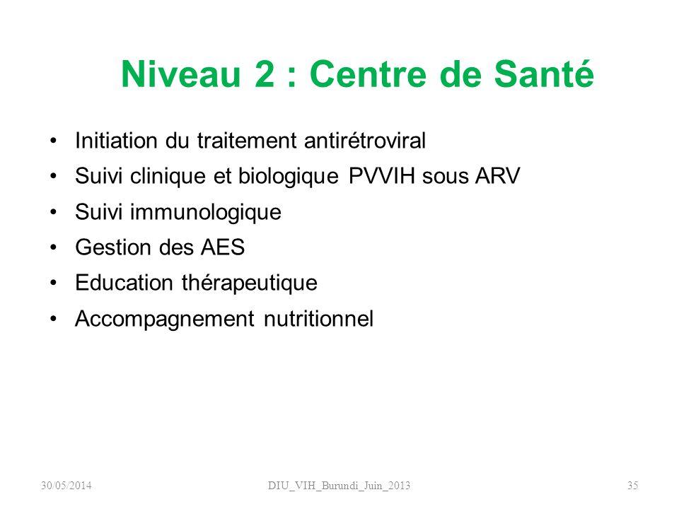 Niveau 2 : Centre de Santé Initiation du traitement antirétroviral Suivi clinique et biologique PVVIH sous ARV Suivi immunologique Gestion des AES Edu
