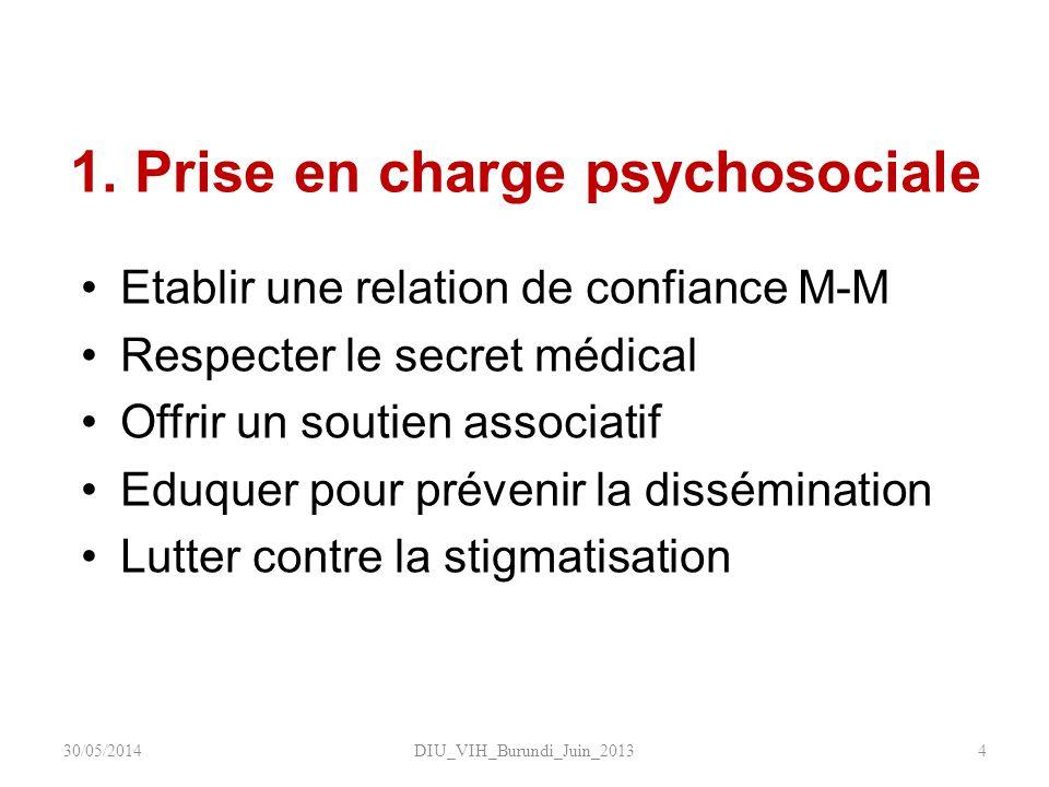 1. Prise en charge psychosociale Etablir une relation de confiance M-M Respecter le secret médical Offrir un soutien associatif Eduquer pour prévenir