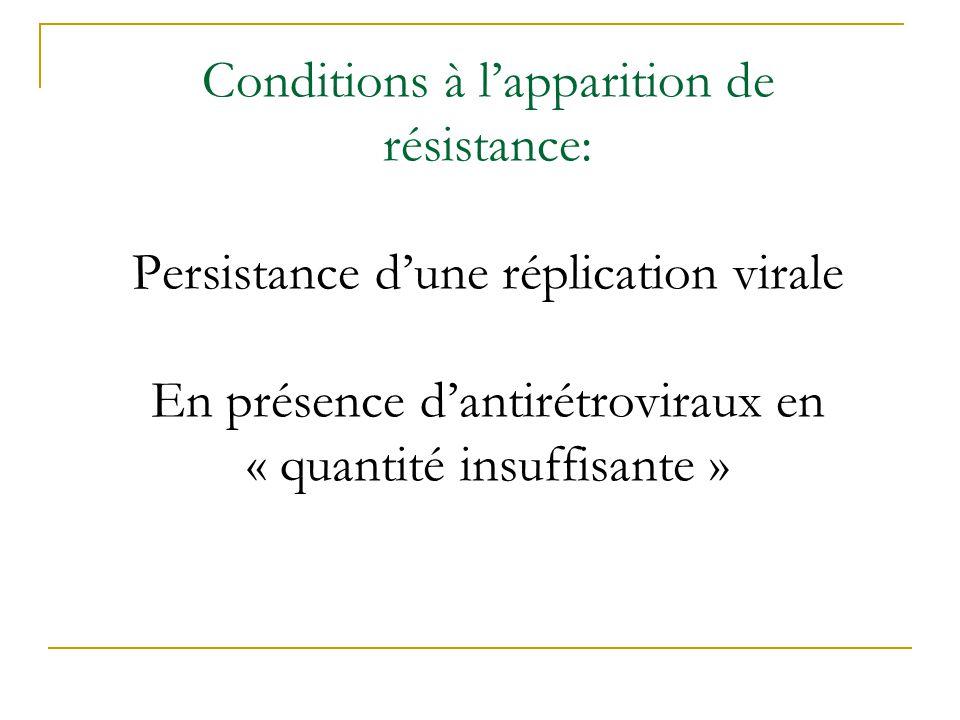 Conditions à lapparition de résistance: Persistance dune réplication virale En présence dantirétroviraux en « quantité insuffisante »