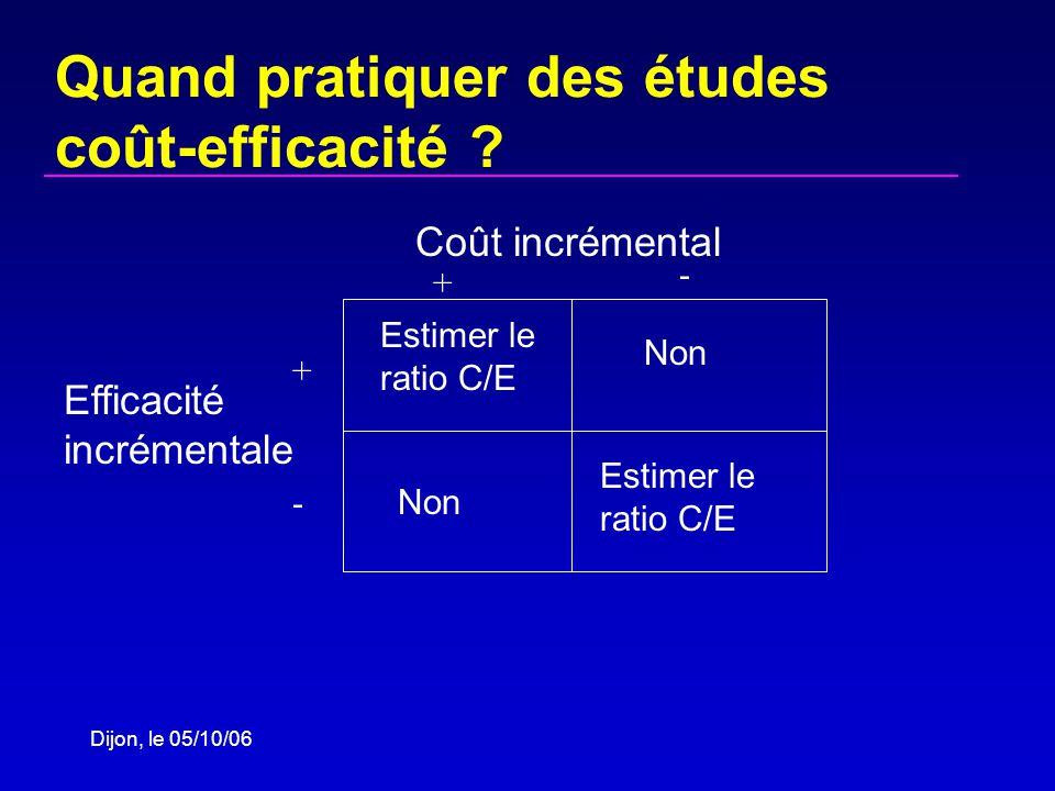 Dijon, le 05/10/06 Quand pratiquer des études coût-efficacité .