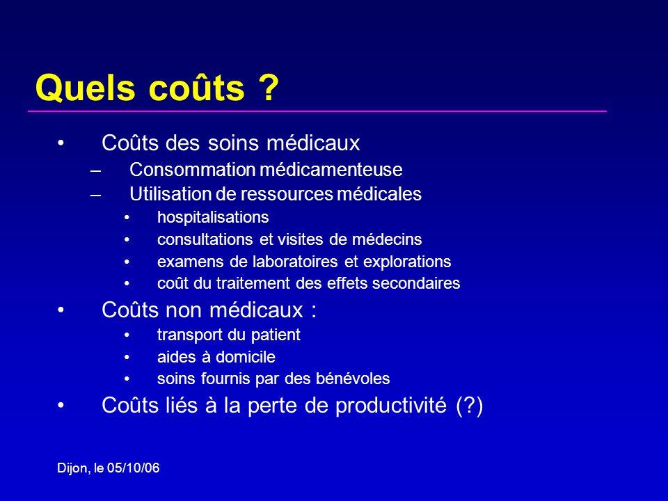 Dijon, le 05/10/06 Quels coûts .