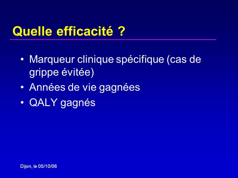 Dijon, le 05/10/06 Quelle efficacité .