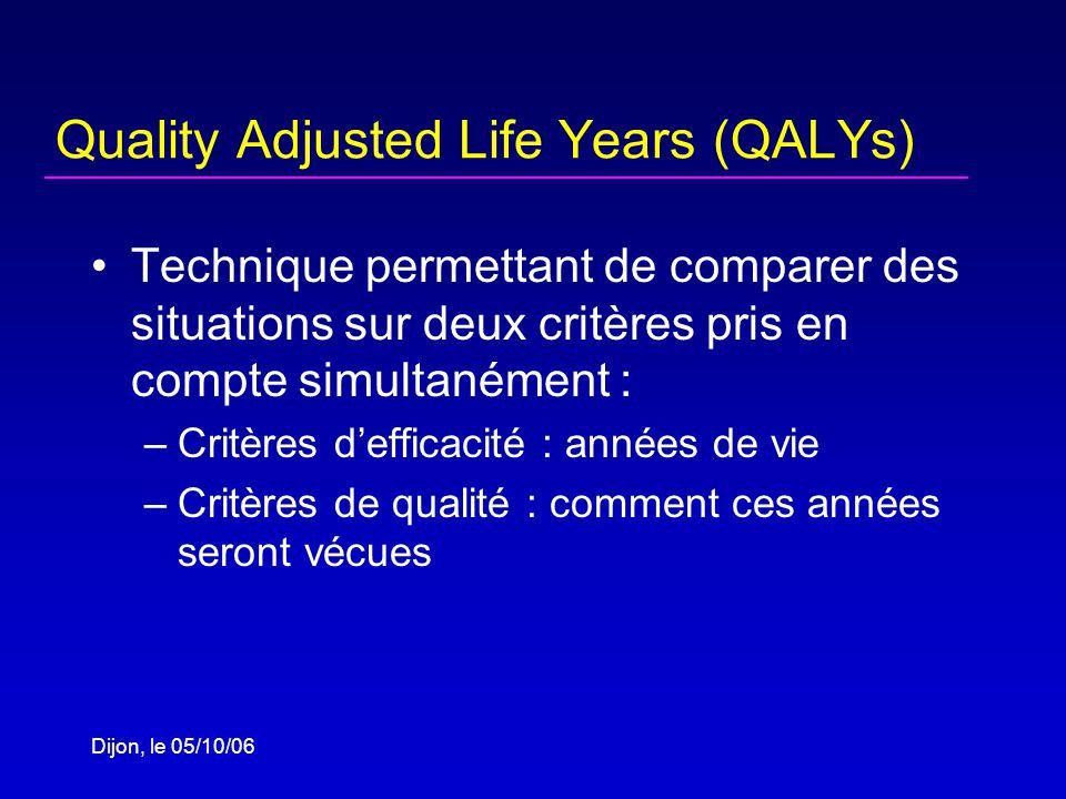 Dijon, le 05/10/06 Quality Adjusted Life Years (QALYs) Technique permettant de comparer des situations sur deux critères pris en compte simultanément : –Critères defficacité : années de vie –Critères de qualité : comment ces années seront vécues