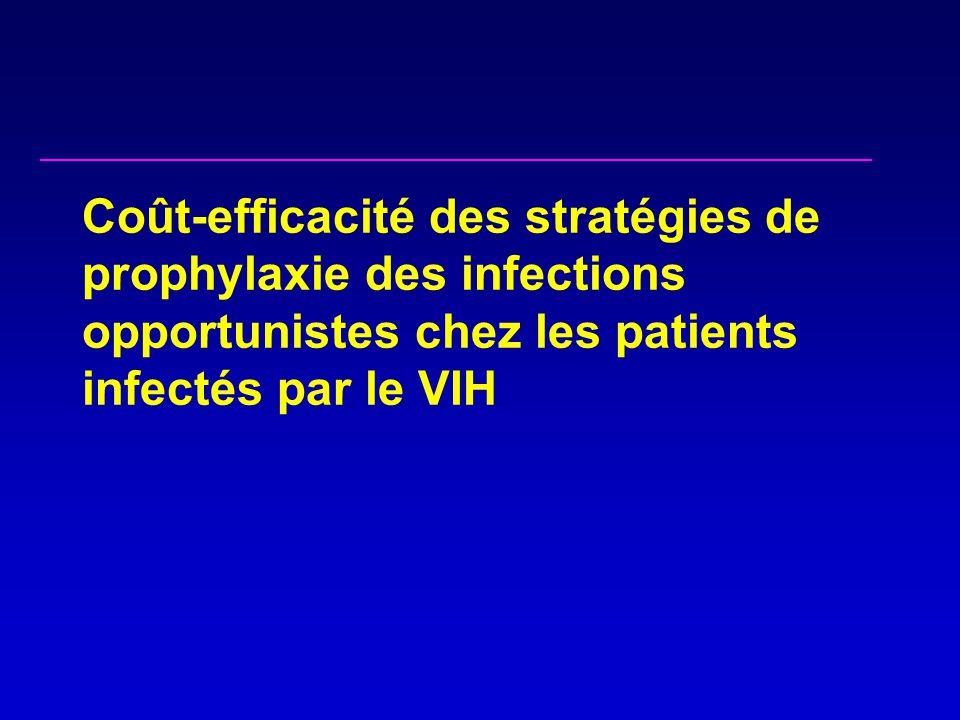 Coût-efficacité des stratégies de prophylaxie des infections opportunistes chez les patients infectés par le VIH