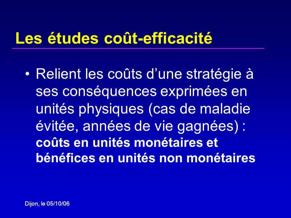 Dijon, le 05/10/06 Les études coût-efficacité Relient les coûts dune stratégie à ses conséquences exprimées en unités physiques (cas de maladie évitée, années de vie gagnées) : coûts en unités monétaires et bénéfices en unités non monétaires