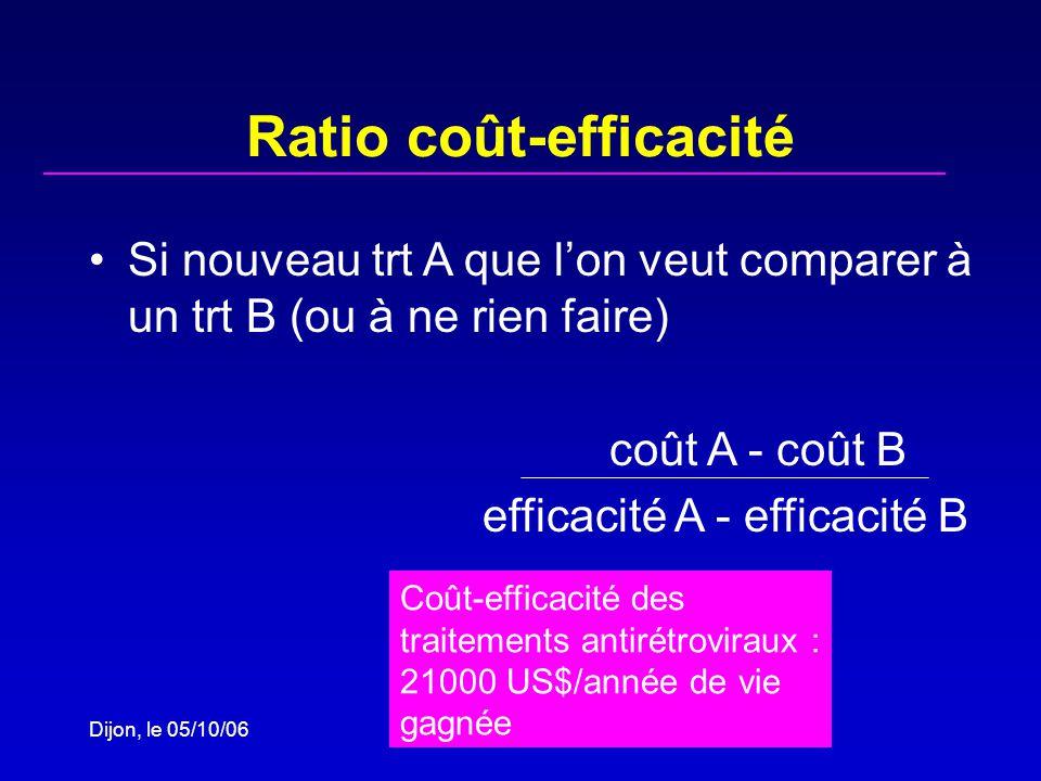 Dijon, le 05/10/06 Ratio coût-efficacité Si nouveau trt A que lon veut comparer à un trt B (ou à ne rien faire) coût A - coût B efficacité A - efficacité B Coût-efficacité des traitements antirétroviraux : 21000 US$/année de vie gagnée