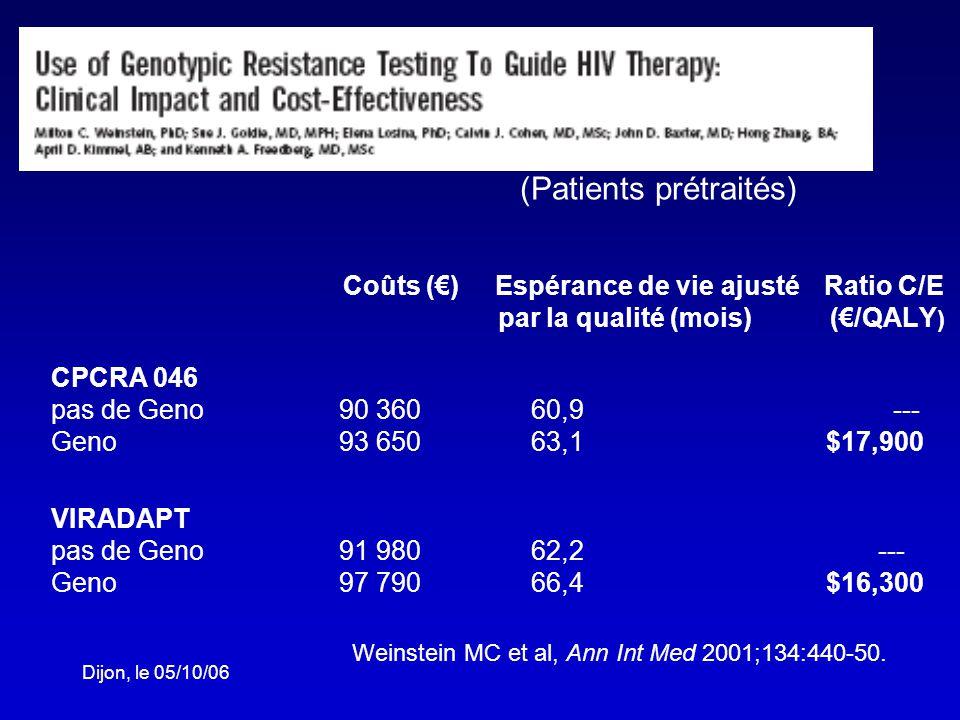 Dijon, le 05/10/06 Coûts () Espérance de vie ajusté Ratio C/E par la qualité (mois) (/QALY ) CPCRA 046 pas de Geno90 360 60,9 --- Geno93 65063,1 $17,900 VIRADAPT pas de Geno91 980 62,2 --- Geno97 79066,4 $16,300 Weinstein MC et al, Ann Int Med 2001;134:440-50.