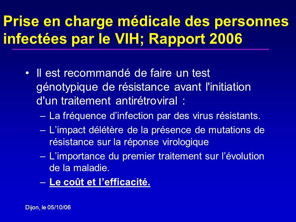 Dijon, le 05/10/06 Il est recommandé de faire un test génotypique de résistance avant l initiation d un traitement antirétroviral : –La fréquence dinfection par des virus résistants.