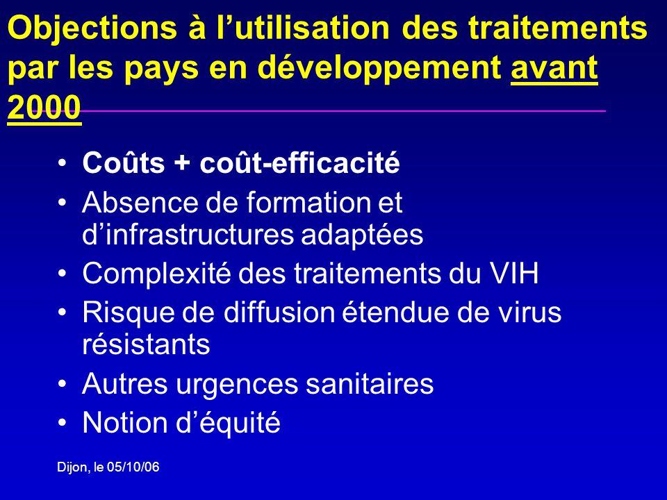 Dijon, le 05/10/06 Objections à lutilisation des traitements par les pays en développement avant 2000 Coûts + coût-efficacité Absence de formation et dinfrastructures adaptées Complexité des traitements du VIH Risque de diffusion étendue de virus résistants Autres urgences sanitaires Notion déquité
