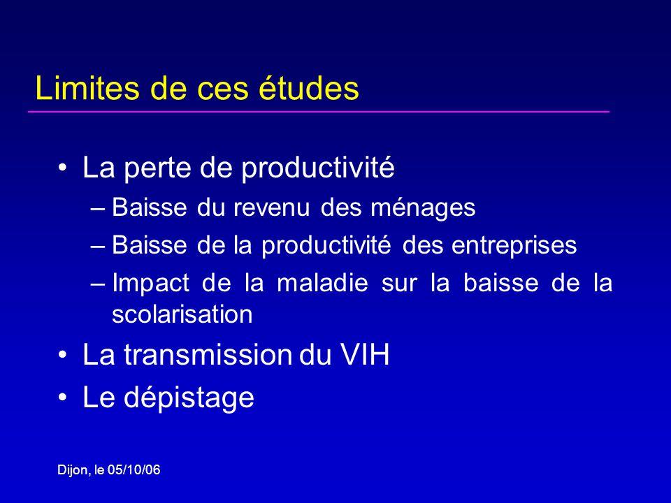 Dijon, le 05/10/06 Limites de ces études La perte de productivité –Baisse du revenu des ménages –Baisse de la productivité des entreprises –Impact de la maladie sur la baisse de la scolarisation La transmission du VIH Le dépistage