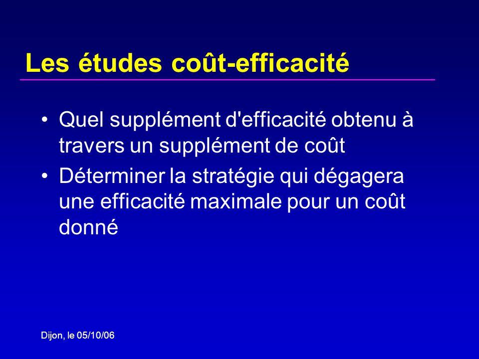 Dijon, le 05/10/06 Les études coût-efficacité Quel supplément d efficacité obtenu à travers un supplément de coût Déterminer la stratégie qui dégagera une efficacité maximale pour un coût donné