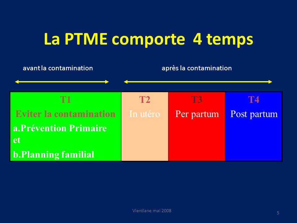 La PTME comporte 4 temps T1 Eviter la contamination a.Prévention Primaire et b.Planning familial T2 In utéro T3 Per partum T4 Post partum Vientiane mai 2008 après la contaminationavant la contamination 5