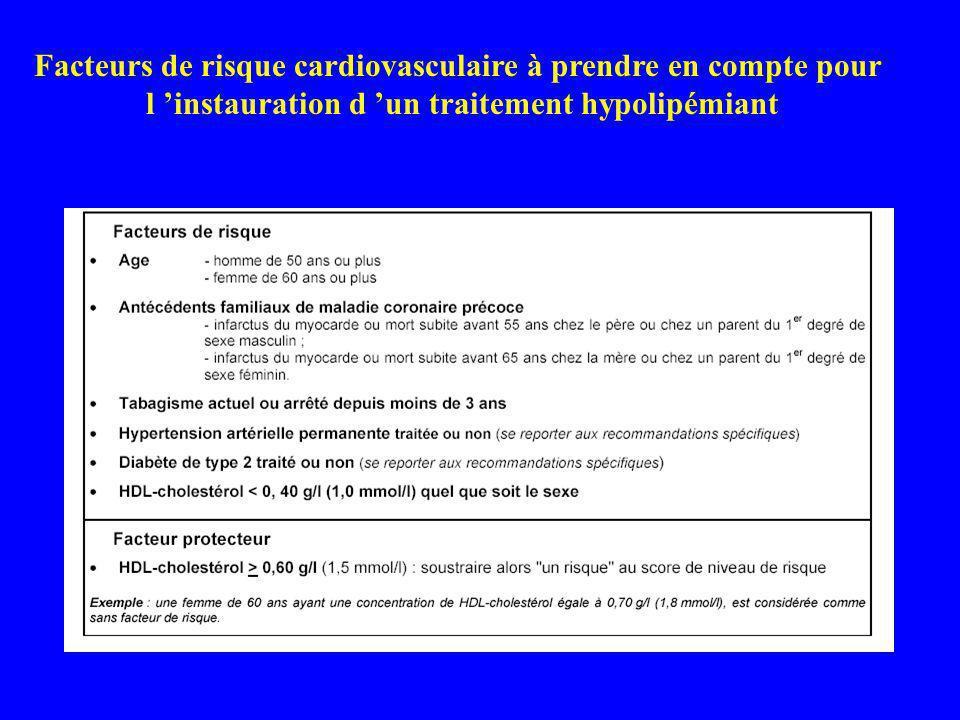 Facteurs de risque cardiovasculaire à prendre en compte pour l instauration d un traitement hypolipémiant