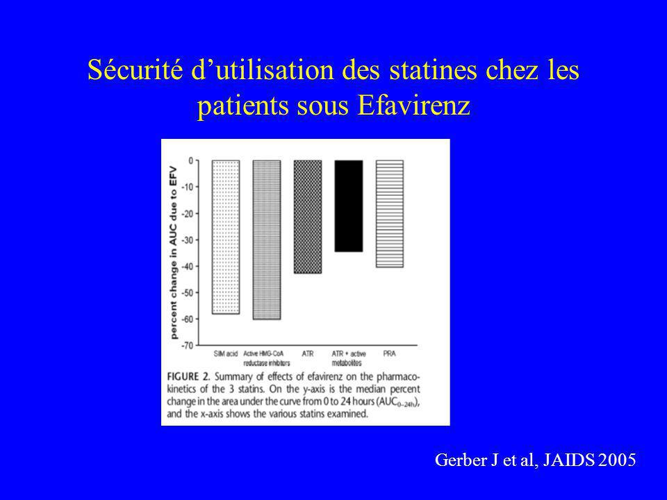 Sécurité dutilisation des statines chez les patients sous Efavirenz Gerber J et al, JAIDS 2005