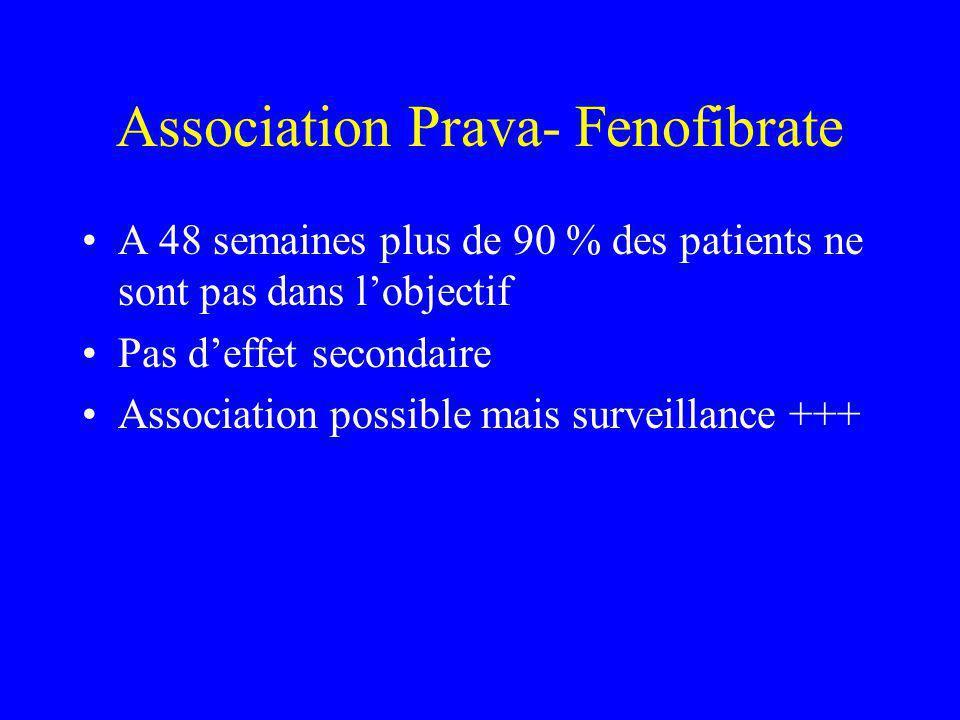 Association Prava- Fenofibrate A 48 semaines plus de 90 % des patients ne sont pas dans lobjectif Pas deffet secondaire Association possible mais surveillance +++