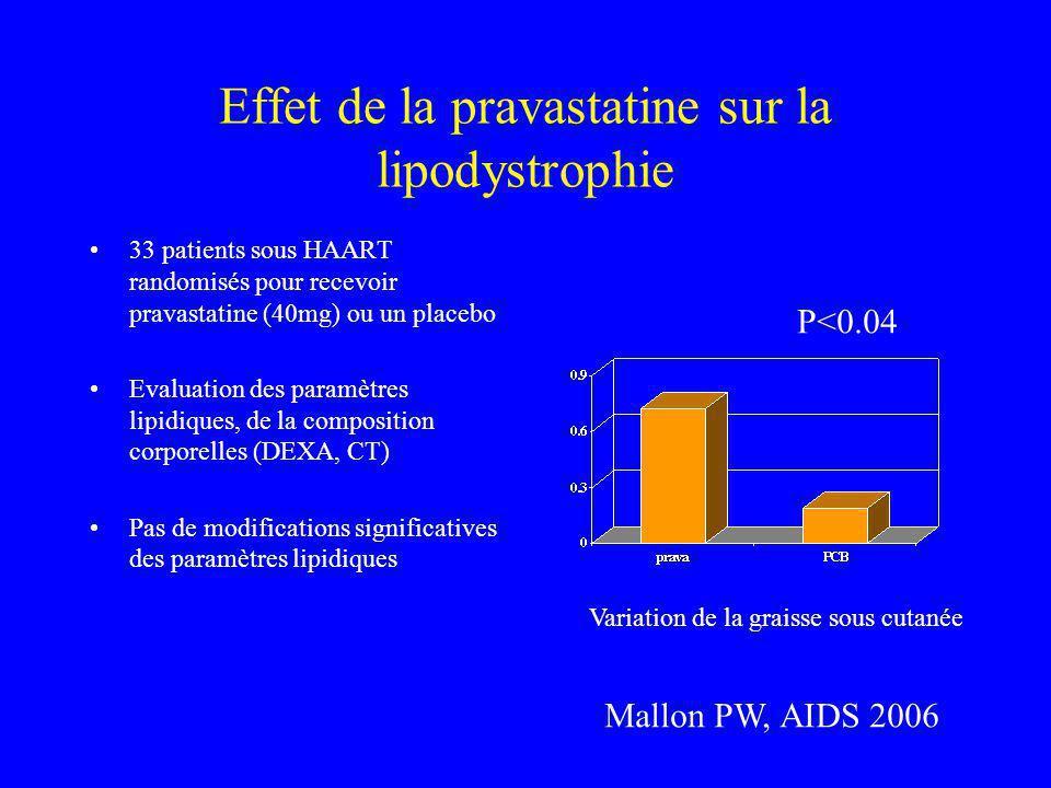 Effet de la pravastatine sur la lipodystrophie 33 patients sous HAART randomisés pour recevoir pravastatine (40mg) ou un placebo Evaluation des paramètres lipidiques, de la composition corporelles (DEXA, CT) Pas de modifications significatives des paramètres lipidiques P<0.04 Variation de la graisse sous cutanée Mallon PW, AIDS 2006
