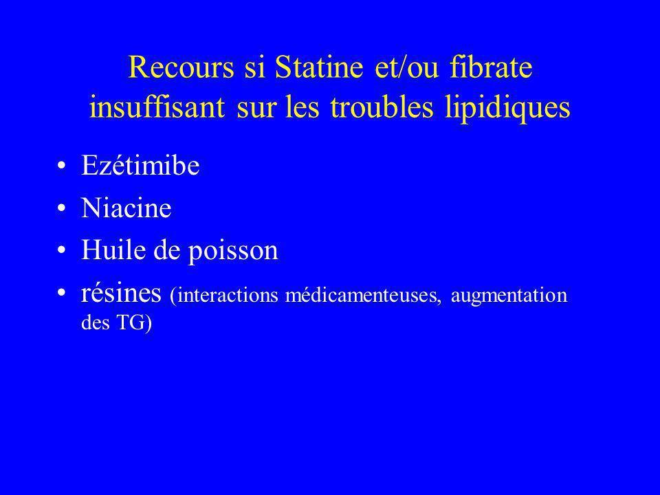 Recours si Statine et/ou fibrate insuffisant sur les troubles lipidiques Ezétimibe Niacine Huile de poisson résines (interactions médicamenteuses, augmentation des TG)