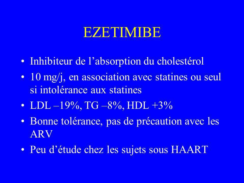 EZETIMIBE Inhibiteur de labsorption du cholestérol 10 mg/j, en association avec statines ou seul si intolérance aux statines LDL –19%, TG –8%, HDL +3% Bonne tolérance, pas de précaution avec les ARV Peu détude chez les sujets sous HAART
