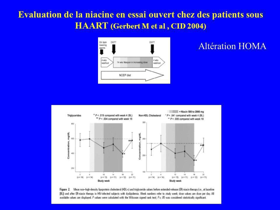 Evaluation de la niacine en essai ouvert chez des patients sous HAART (Gerbert M et al, CID 2004) Altération HOMA