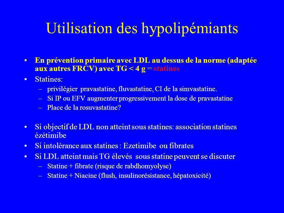 Utilisation des hypolipémiants En prévention primaire avec LDL au dessus de la norme (adaptée aux autres FRCV) avec TG < 4 g = statines Statines: –privilégier pravastatine, fluvastatine, CI de la simvastatine.