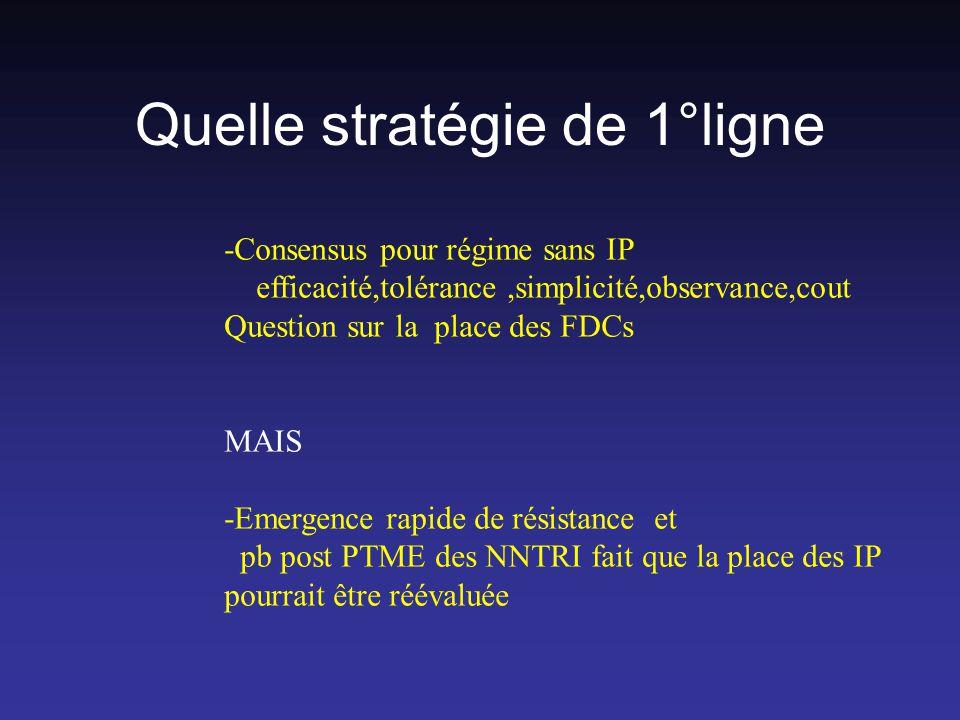 Quelle stratégie de 1°ligne -Consensus pour régime sans IP efficacité,tolérance,simplicité,observance,cout Question sur la place des FDCs MAIS -Emergence rapide de résistance et pb post PTME des NNTRI fait que la place des IP pourrait être réévaluée