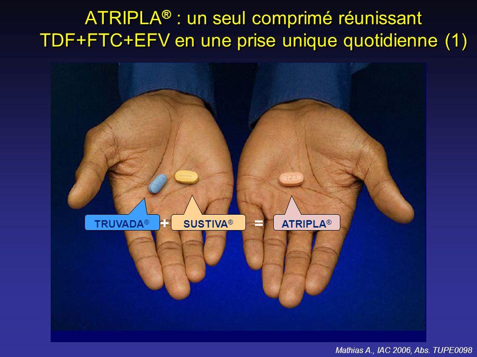ATRIPLA ® : un seul comprimé réunissant TDF+FTC+EFV en une prise unique quotidienne (1) Mathias A., IAC 2006, Abs.