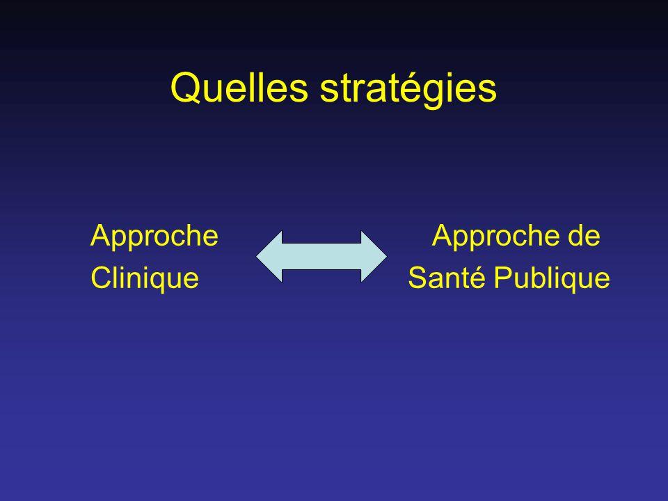 Quelles stratégies Approche Approche de CliniqueSanté Publique