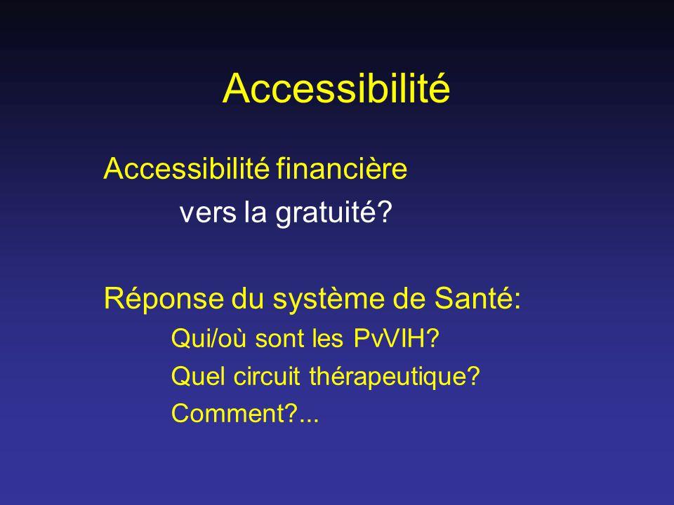 Accessibilité Accessibilité financière vers la gratuité.