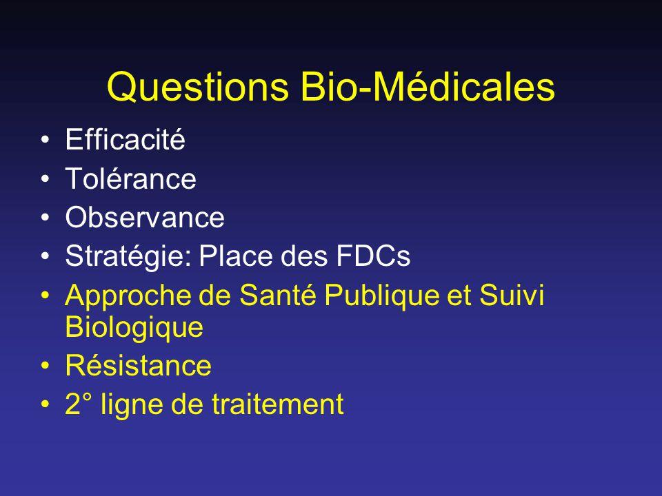 Questions Bio-Médicales Efficacité Tolérance Observance Stratégie: Place des FDCs Approche de Santé Publique et Suivi Biologique Résistance 2° ligne de traitement