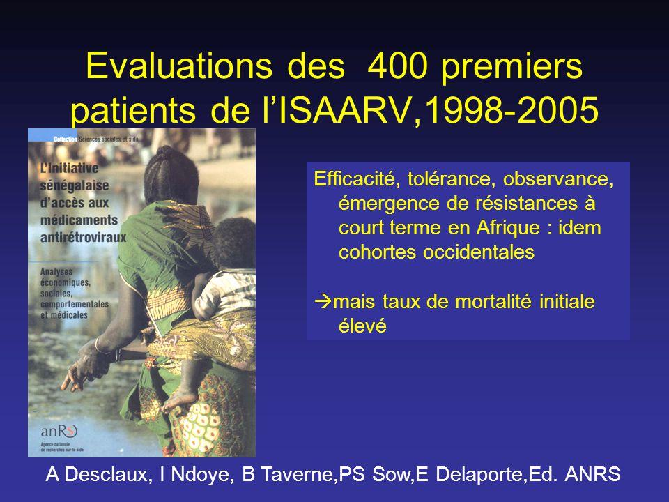 Evaluations des 400 premiers patients de lISAARV,1998-2005 A Desclaux, I Ndoye, B Taverne,PS Sow,E Delaporte,Ed.