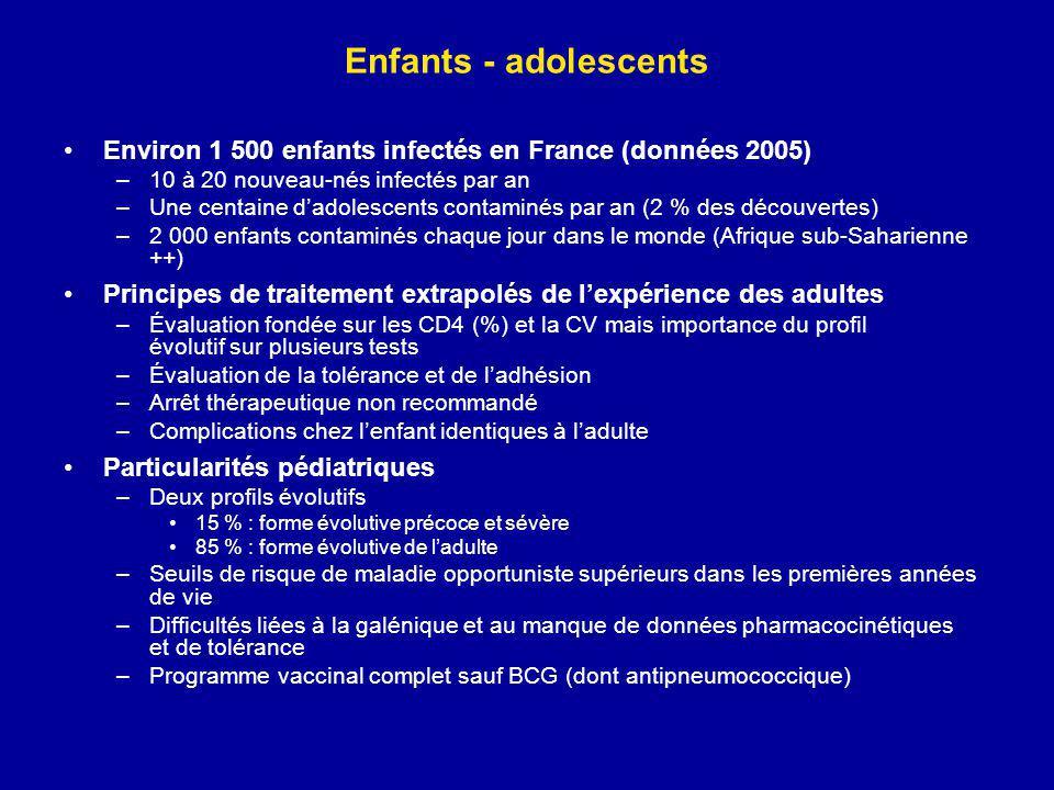 Enfants - adolescents Environ 1 500 enfants infectés en France (données 2005) –10 à 20 nouveau-nés infectés par an –Une centaine dadolescents contaminés par an (2 % des découvertes) –2 000 enfants contaminés chaque jour dans le monde (Afrique sub-Saharienne ++) Principes de traitement extrapolés de lexpérience des adultes –Évaluation fondée sur les CD4 (%) et la CV mais importance du profil évolutif sur plusieurs tests –Évaluation de la tolérance et de ladhésion –Arrêt thérapeutique non recommandé –Complications chez lenfant identiques à ladulte Particularités pédiatriques –Deux profils évolutifs 15 % : forme évolutive précoce et sévère 85 % : forme évolutive de ladulte –Seuils de risque de maladie opportuniste supérieurs dans les premières années de vie –Difficultés liées à la galénique et au manque de données pharmacocinétiques et de tolérance –Programme vaccinal complet sauf BCG (dont antipneumococcique)
