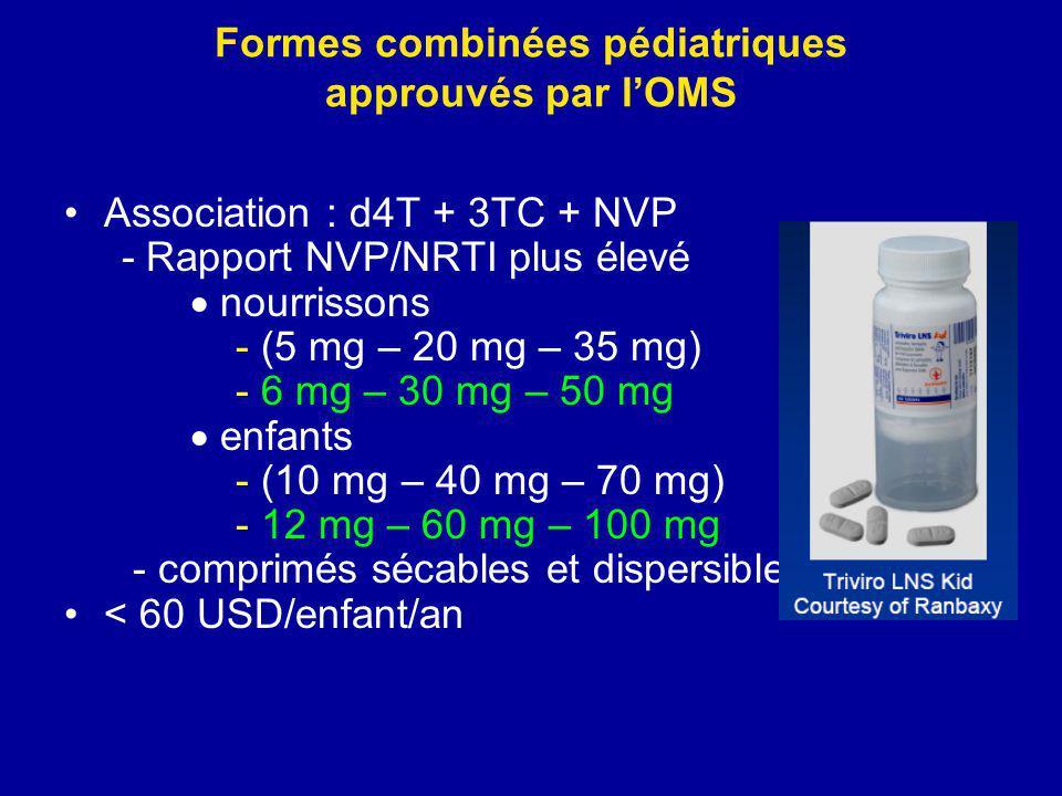 Bujumbura ESTHER 9 avril 200816 Formes combinées pédiatriques approuvés par lOMS Association : d4T + 3TC + NVP - Rapport NVP/NRTI plus élevé nourrissons - (5 mg – 20 mg – 35 mg) - 6 mg – 30 mg – 50 mg enfants - (10 mg – 40 mg – 70 mg) - 12 mg – 60 mg – 100 mg - comprimés sécables et dispersibles < 60 USD/enfant/an