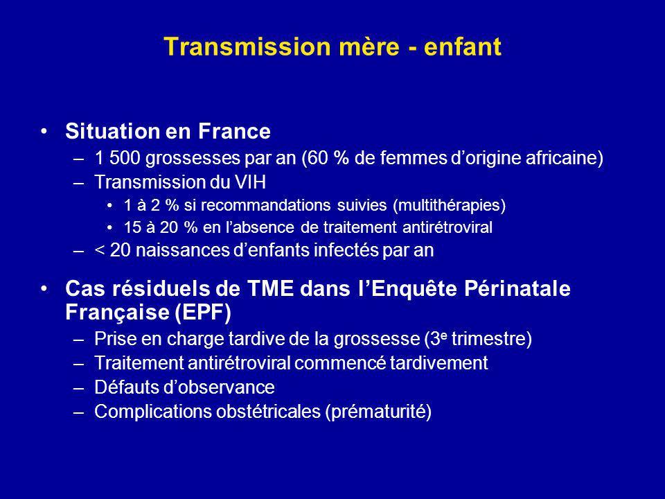 Transmission mère - enfant Situation en France –1 500 grossesses par an (60 % de femmes dorigine africaine) –Transmission du VIH 1 à 2 % si recommandations suivies (multithérapies) 15 à 20 % en labsence de traitement antirétroviral –< 20 naissances denfants infectés par an Cas résiduels de TME dans lEnquête Périnatale Française (EPF) –Prise en charge tardive de la grossesse (3 e trimestre) –Traitement antirétroviral commencé tardivement –Défauts dobservance –Complications obstétricales (prématurité)