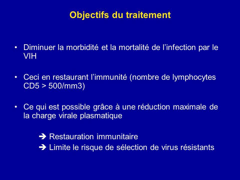 Bujumbura ESTHER 9 avril 200813 CD4 et lymphocytes totaux pour évaluer une immunodéficience sévère nécessitant linstauration dun traitement ARV* Marqueur immunologique critères de mise sous ART < 12 mois12 – 18 mois18 mois – 5 ans > 5 ans % CD4< 25 %< 20 %< 15 %< 10 % Taux de CD4 *< 1500< 750< 500< 200 Lymphocytes totaux * < 4000< 3000< 2300< 1200 * Selon OMS 2006