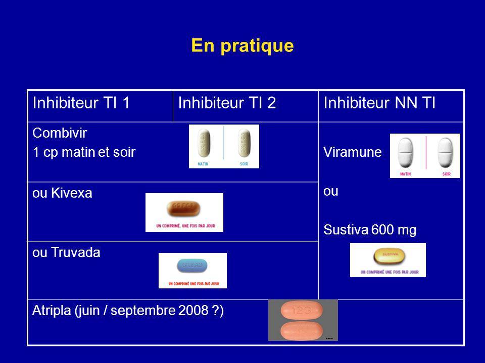 En pratique Inhibiteur TI 1Inhibiteur TI 2Inhibiteur NN TI Combivir 1 cp matin et soirViramune ou Sustiva 600 mg ou Kivexa ou Truvada Atripla (juin /