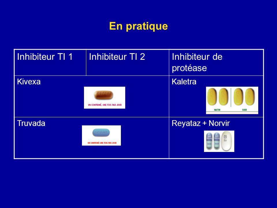 En pratique Inhibiteur TI 1Inhibiteur TI 2Inhibiteur de protéase KivexaKaletra TruvadaReyataz + Norvir