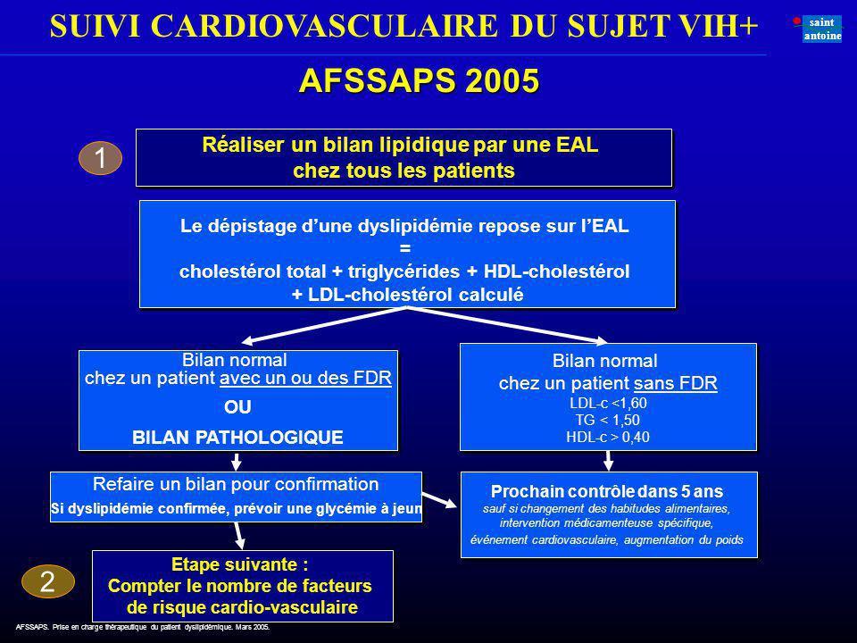 SUIVI CARDIOVASCULAIRE DU SUJET VIH+ saint antoine AFSSAPS 2005 Réaliser un bilan lipidique par une EAL chez tous les patients 1 Etape suivante : Comp