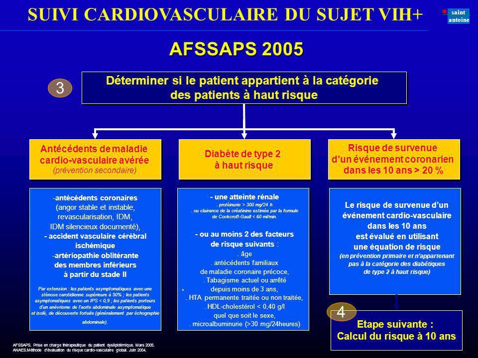 SUIVI CARDIOVASCULAIRE DU SUJET VIH+ saint antoine AFSSAPS 2005 Déterminer si le patient appartient à la catégorie des patients à haut risque 3 AFSSAP